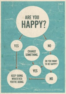 are-you-happy-infographic